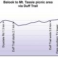 map-4b